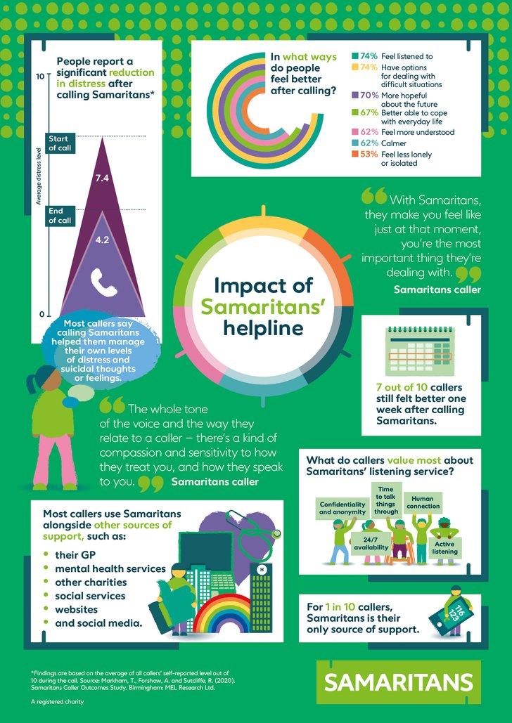 Caller outcomes infographic FINAL.jpg