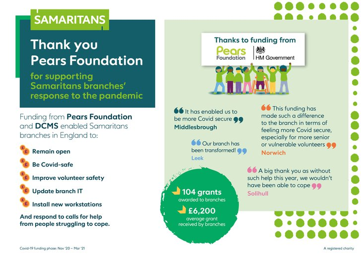 Infographic - Pears funding_corporate.jpg