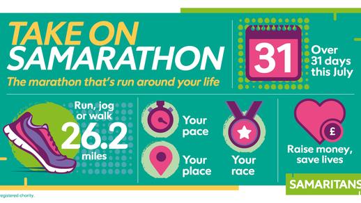 Samarathon Infographic